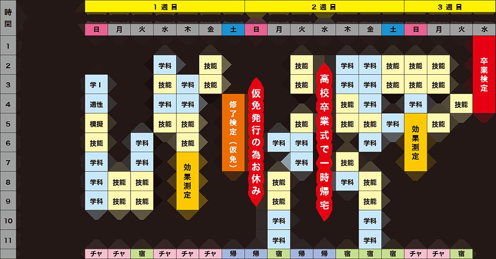 モデルスケジュール表