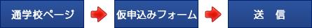 通学校ページ→仮申込みフォーム→送信