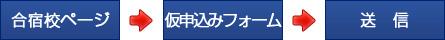 合宿ページ→申込フォーム→送信